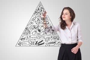 EAT4FUN ONLINE Ernährungsplan